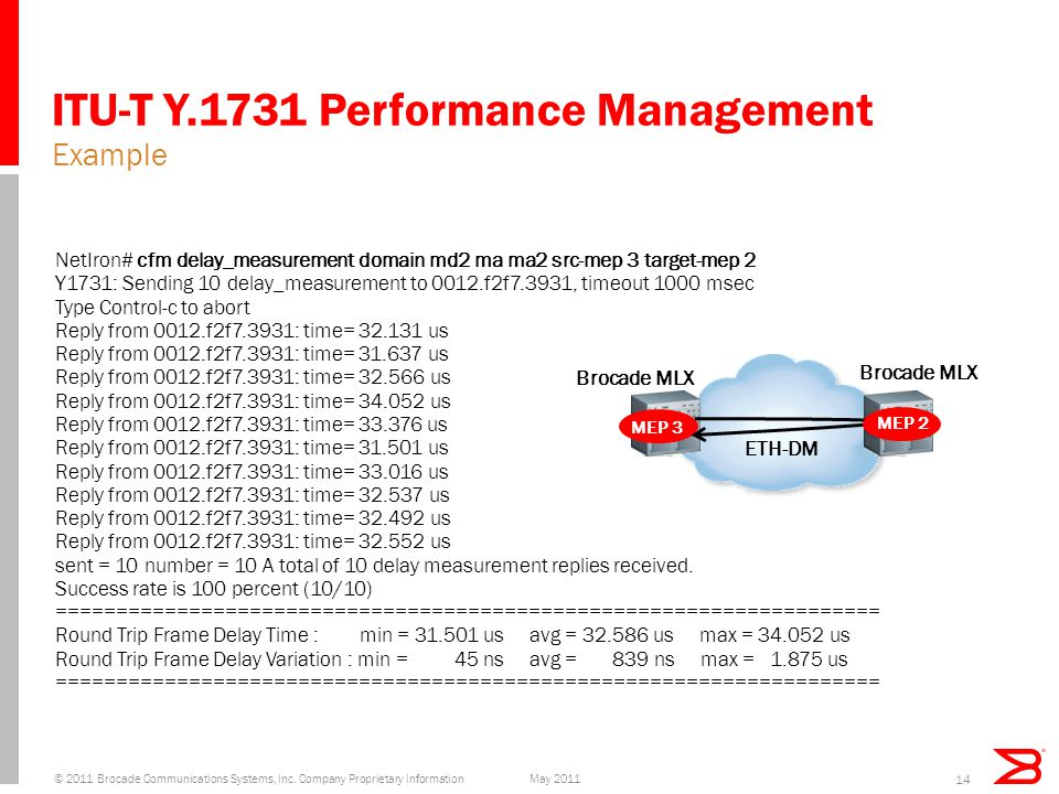 ITU-T Y.1731 Performance Management Example 14 NetIron# cfm delay_measurement domain md2 ma ma2 src-mep 3 target-mep 2 Y1731: Sending 10 delay_measurement to 0012.f2f7.3931, timeout 1000 msec Type Control-c to abort Reply from 0012.f2f7.3931: time= 32.131 us Reply from 0012.f2f7.3931: time= 31.637 us Reply from 0012.f2f7.3931: time= 32.566 us Reply from 0012.f2f7.3931: time= 34.052 us Reply from 0012.f2f7.3931: time= 33.376 us Reply from 0012.f2f7.3931: time= 31.501 us Reply from 0012.f2f7.3931: time= 33.016 us Reply from 0012.f2f7.3931: time= 32.537 us Reply from 0012.f2f7.3931: time= 32.492 us Reply from 0012.f2f7.3931: time= 32.552 us sent = 10 number = 10 A total of 10 delay measurement replies received.