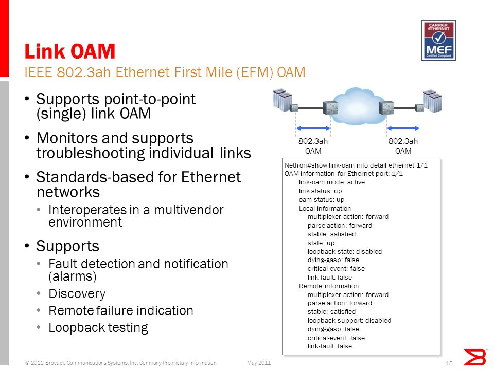 Link OAM Supports point-to-point (single) link OAM Monitors and supports troubleshooting individual links Standards-based for Ethernet networks Interoperates in a multivendor environment Supports Fault detection and notification (alarms) Discovery Remote failure indication Loopback testing IEEE 802.3ah Ethernet First Mile (EFM) OAM 802.3ah OAM 802.3ah OAM NetIron#show link-oam info detail ethernet 1/1 OAM information for Ethernet port: 1/1 link-oam mode: active link status: up oam status: up Local information multiplexer action: forward parse action: forward stable: satisfied state: up loopback state: disabled dying-gasp: false critical-event: false link-fault: false Remote information multiplexer action: forward parse action: forward stable: satisfied loopback support: disabled dying-gasp: false critical-event: false link-fault: false NetIron#show link-oam info detail ethernet 1/1 OAM information for Ethernet port: 1/1 link-oam mode: active link status: up oam status: up Local information multiplexer action: forward parse action: forward stable: satisfied state: up loopback state: disabled dying-gasp: false critical-event: false link-fault: false Remote information multiplexer action: forward parse action: forward stable: satisfied loopback support: disabled dying-gasp: false critical-event: false link-fault: false 15 May 2011© 2011 Brocade Communications Systems, Inc.