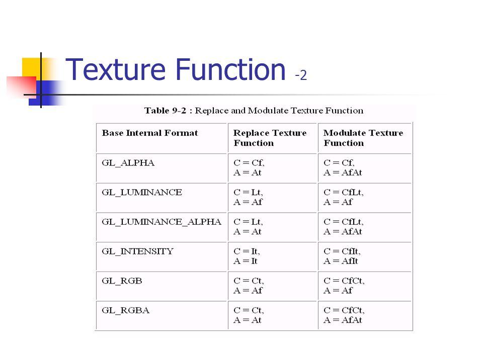Texture Function -1 void glTexEnv{if}[v](GLenum target, GLenum pname, TYPE param); target must be GL_TEXTURE_ENV If pname is GL_TEXTURE_ENV_MODE, para