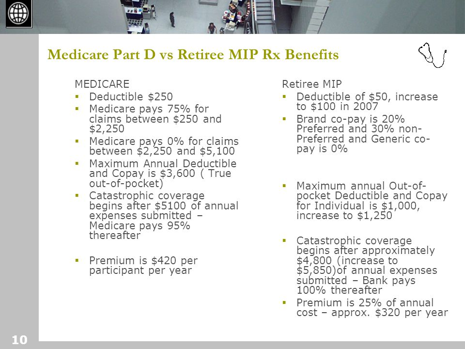 10 Medicare Part D vs Retiree MIP Rx Benefits MEDICARE  Deductible $250  Medicare pays 75% for claims between $250 and $2,250  Medicare pays 0% for