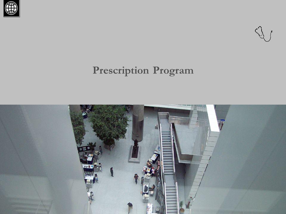 8 Prescription Cost and Utilization Statistics
