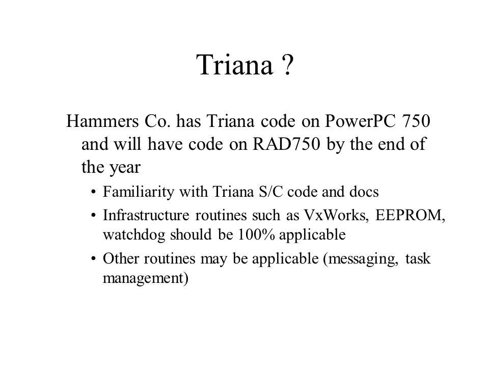 Triana . Hammers Co.