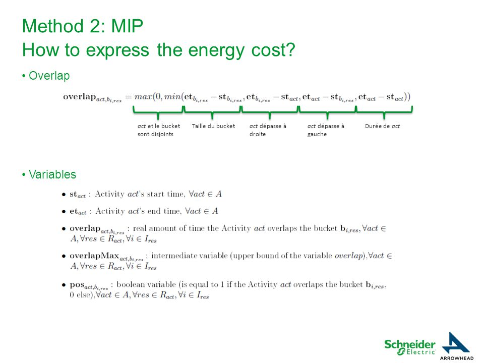 Overlap Variables Method 2: MIP How to express the energy cost.