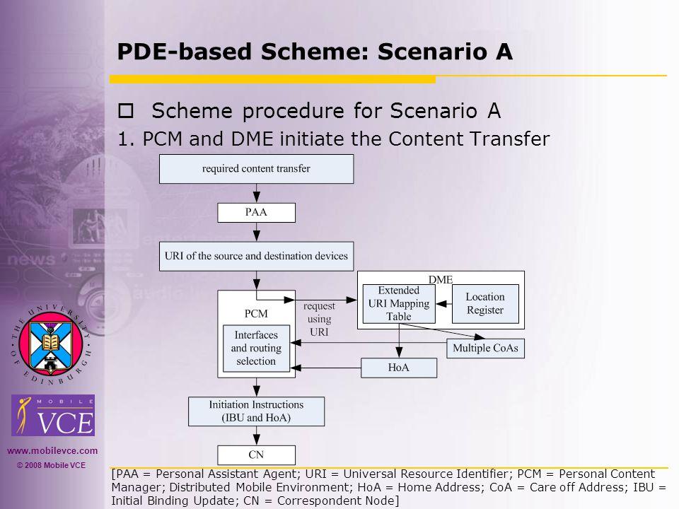 www.mobilevce.com © 2008 Mobile VCE PDE-based Scheme: Scenario A  Scheme procedure for Scenario A 1. PCM and DME initiate the Content Transfer [PAA =