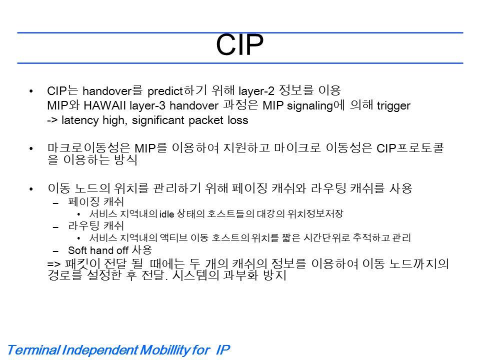 Terminal Independent Mobillity for IP CIP CIP 는 handover 를 predict 하기 위해 layer-2 정보를 이용 MIP 와 HAWAII layer-3 handover 과정은 MIP signaling 에 의해 trigger -> latency high, significant packet loss 마크로이동성은 MIP 를 이용하여 지원하고 마이크로 이동성은 CIP 프로토콜 을 이용하는 방식 이동 노드의 위치를 관리하기 위해 페이징 캐쉬와 라우팅 캐쉬를 사용 – 페이징 캐쉬 서비스 지역내의 idle 상태의 호스트들의 대강의 위치정보저장 – 라우팅 캐쉬 서비스 지역내의 액티브 이동 호스트의 위치를 짧은 시간단위로 추적하고 관리 –Soft hand off 사용 => 패킷이 전달 될 때에는 두 개의 캐쉬의 정보를 이용하여 이동 노드까지의 경로를 설정한 후 전달.
