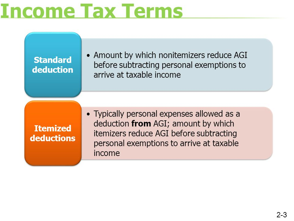 Income Tax Terms Amount by which nonitemizers reduce AGI before subtracting personal exemptions to arrive at taxable income Standard deduction Typically personal expenses allowed as a deduction from AGI; amount by which itemizers reduce AGI before subtracting personal exemptions to arrive at taxable income Itemized deductions 2-3
