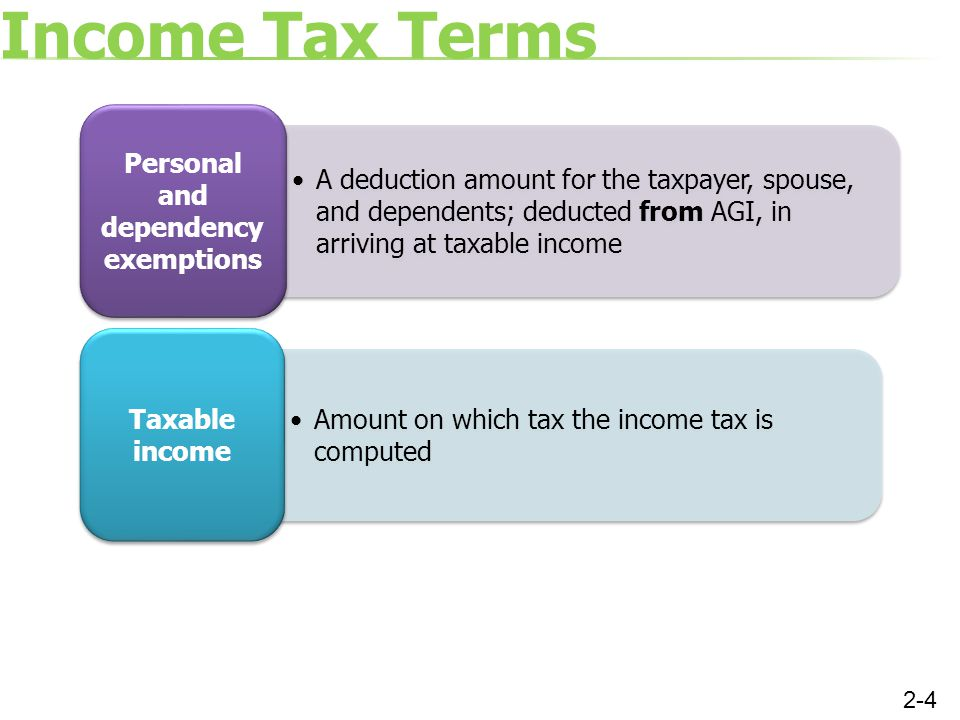 Income Tax Terms A deduction amount for the taxpayer, spouse, and dependents; deducted from AGI, in arriving at taxable income Personal and dependency exemptions Amount on which tax the income tax is computed Taxable income 2-4