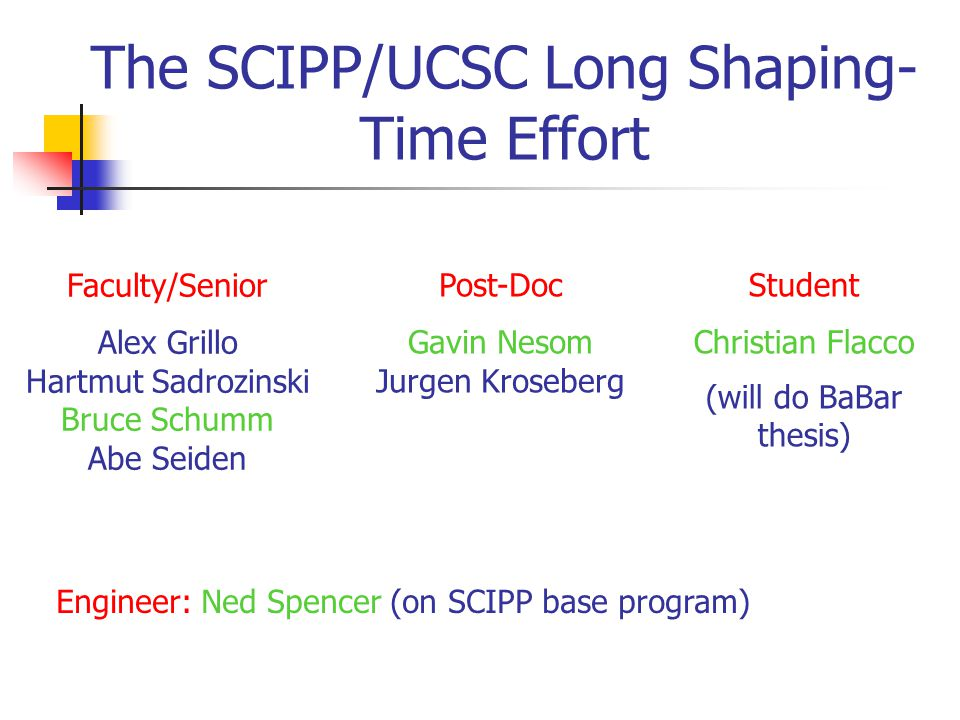 The SCIPP/UCSC Long Shaping- Time Effort Faculty/Senior Alex Grillo Hartmut Sadrozinski Bruce Schumm Abe Seiden Post-Doc Gavin Nesom Jurgen Kroseberg Student Christian Flacco (will do BaBar thesis) Engineer: Ned Spencer (on SCIPP base program)