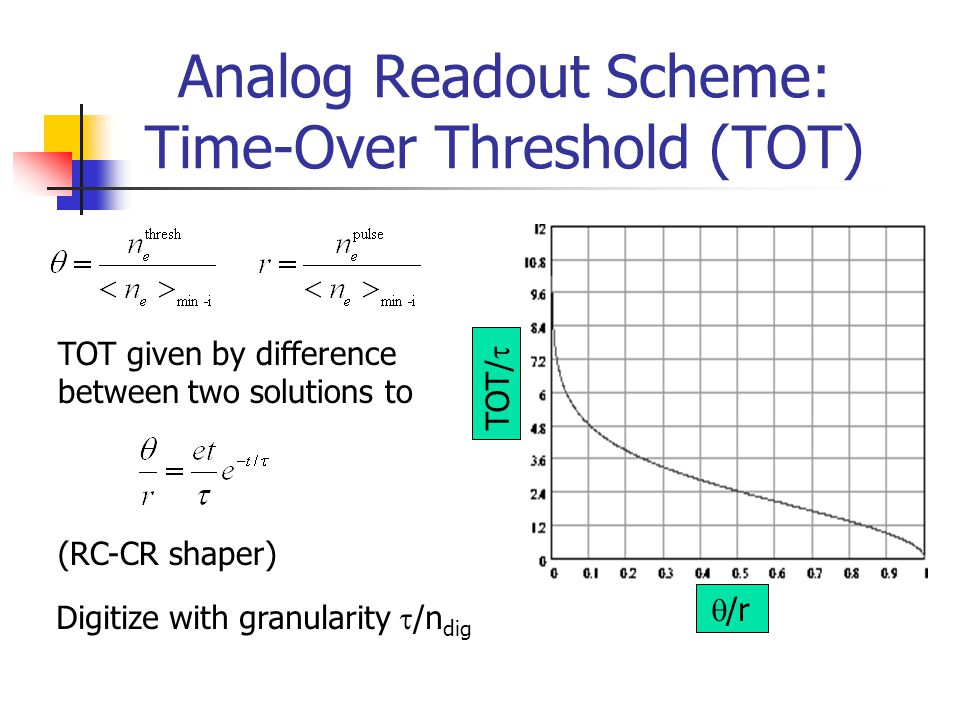 Analog Readout Scheme: Time-Over Threshold (TOT) TOT/   /r TOT given by difference between two solutions to (RC-CR shaper) Digitize with granularity  /n dig