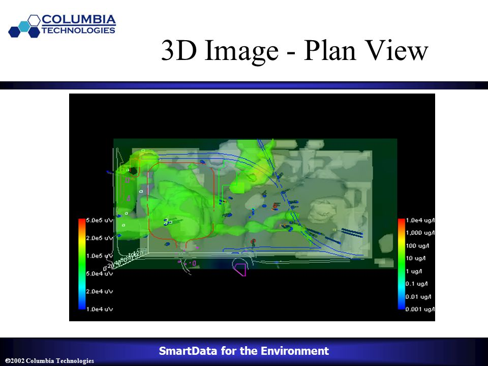 SmartData for the Environment  2002 Columbia Technologies 3D Image - Plan View