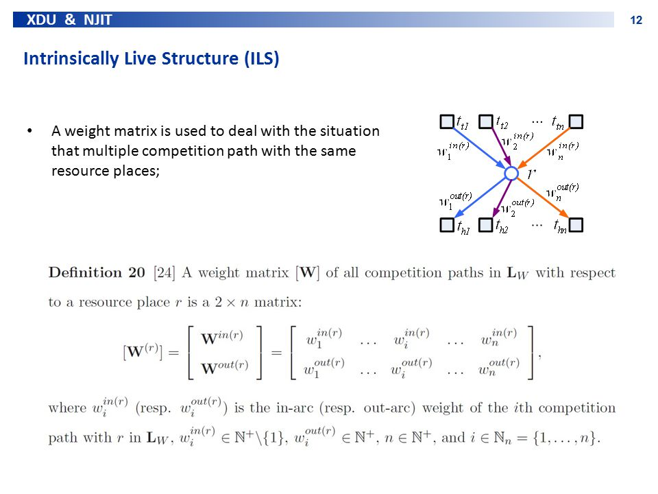 XDU & NJIT 12 Intrinsically Live Structure (ILS) A weight matrix is used to deal with the situation that multiple competition path with the same resou
