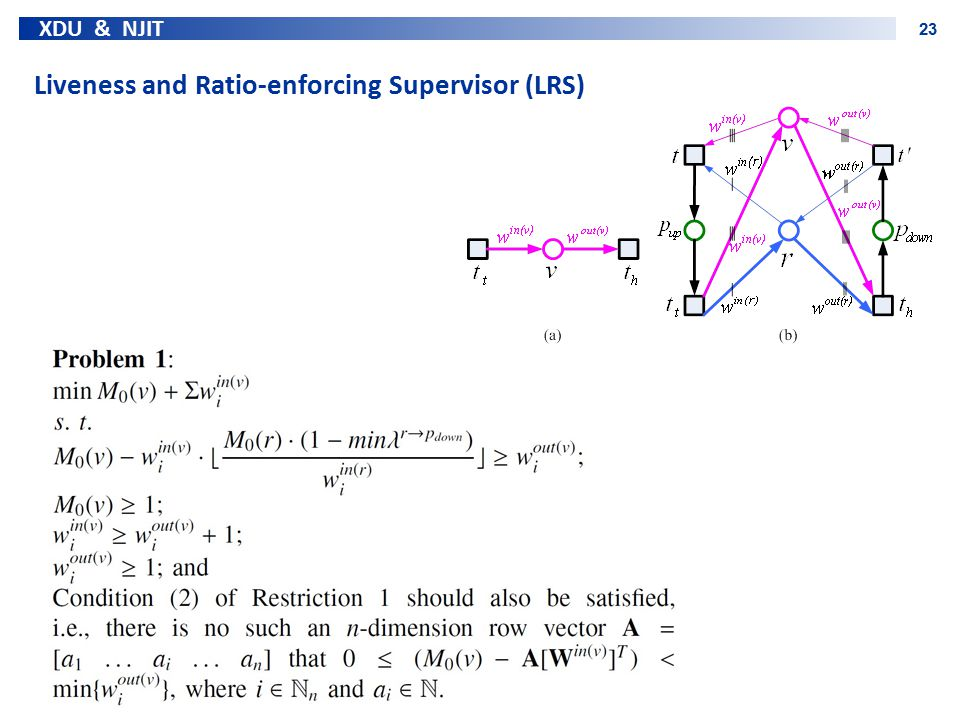 XDU & NJIT 23 Liveness and Ratio-enforcing Supervisor (LRS)