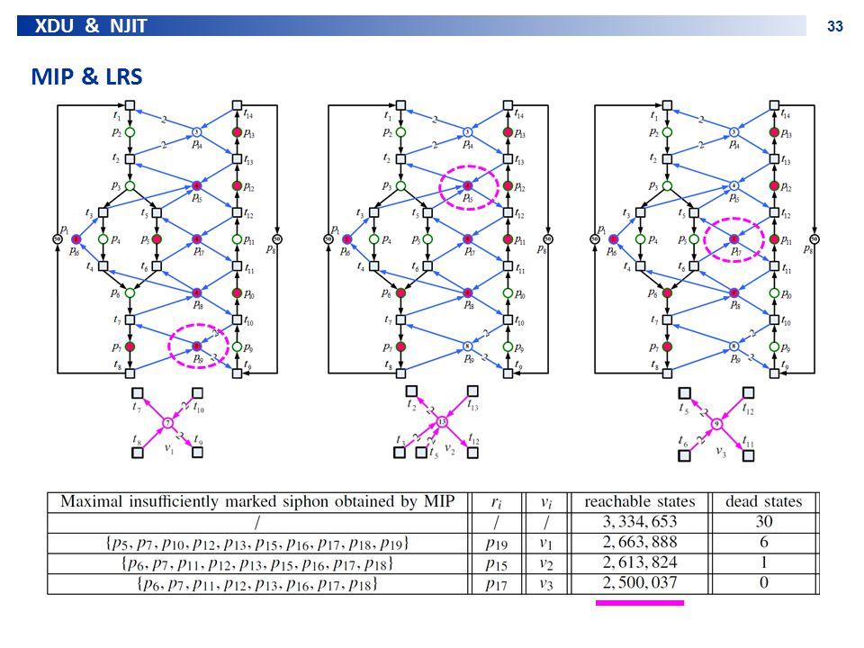 XDU & NJIT 33 MIP & LRS