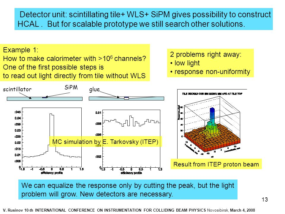 13 Detector unit: scintillating tile+ WLS+ SiPM gives possibility to construct HCAL.