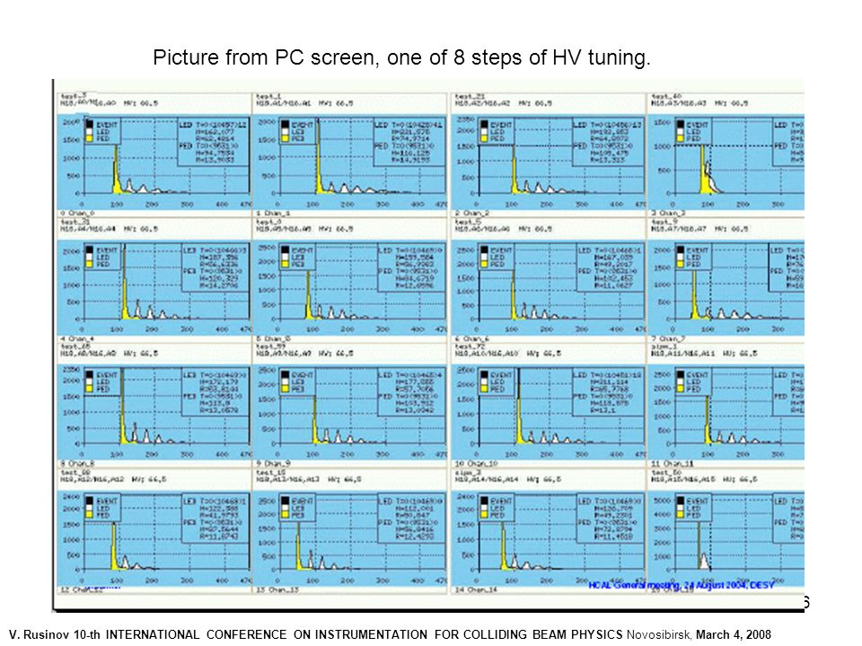 6 Picture from PC screen, one of 8 steps of HV tuning.