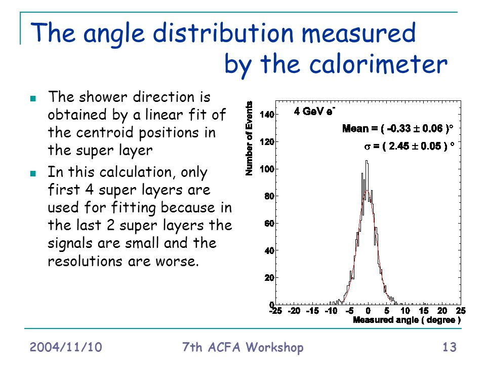 2004/11/10 7th ACFA Workshop 13 The angle distribution measured by the calorimeter The shower direction is obtained by a linear fit of the centroid positions in the super layer In this calculation, only first 4 super layers are used for fitting because in the last 2 super layers the signals are small and the resolutions are worse.