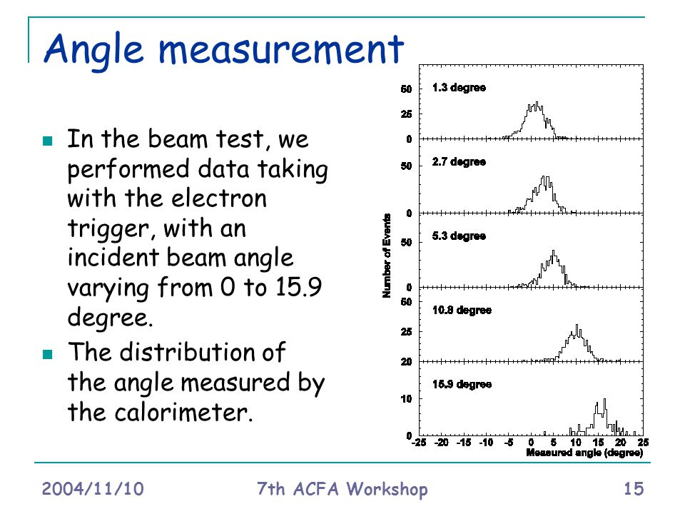 2004/11/10 7th ACFA Workshop 15 Angle measurement In the beam test, we performed data taking with the electron trigger, with an incident beam angle varying from 0 to 15.9 degree.