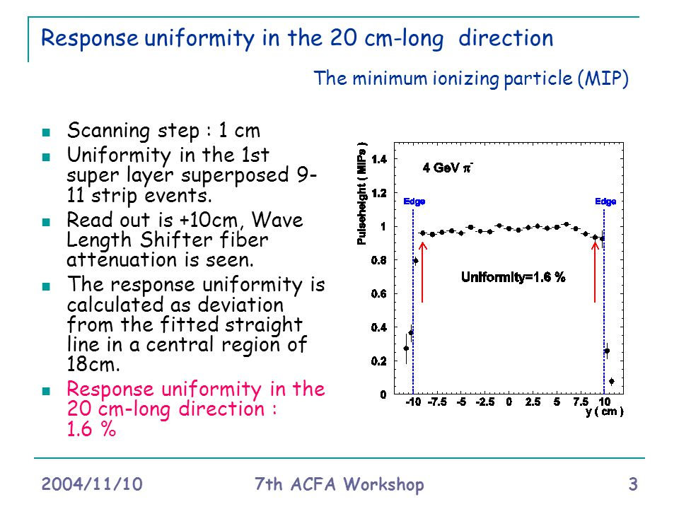 2004/11/10 7th ACFA Workshop 3 Scanning step : 1 cm Uniformity in the 1st super layer superposed 9- 11 strip events.