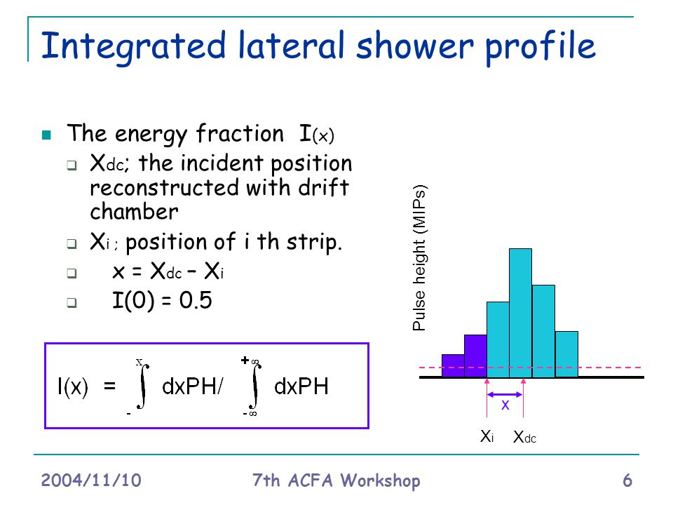 2004/11/10 7th ACFA Workshop 6 Integrated lateral shower profile The energy fraction I (x)  X dc ; the incident position reconstructed with drift chamber  X i ; position of i th strip.