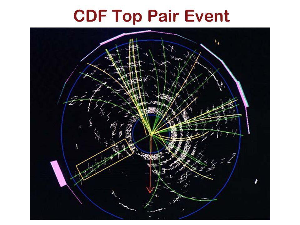 CDF Top Pair Event