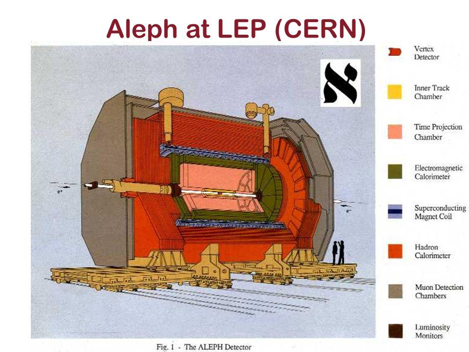 Aleph at LEP (CERN)