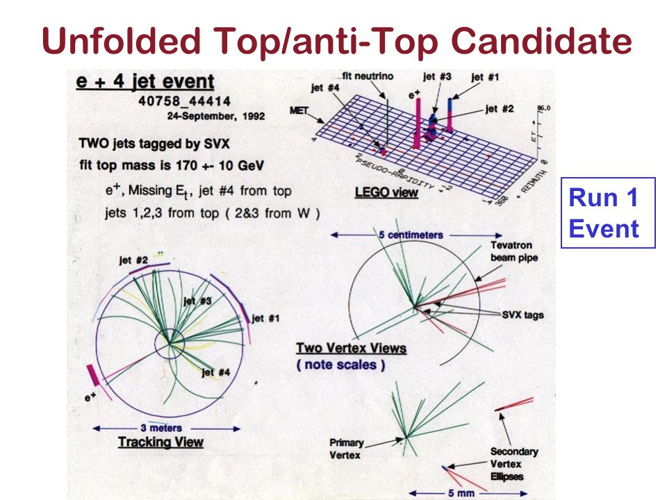 Unfolded Top/anti-Top Candidate Run 1 Event