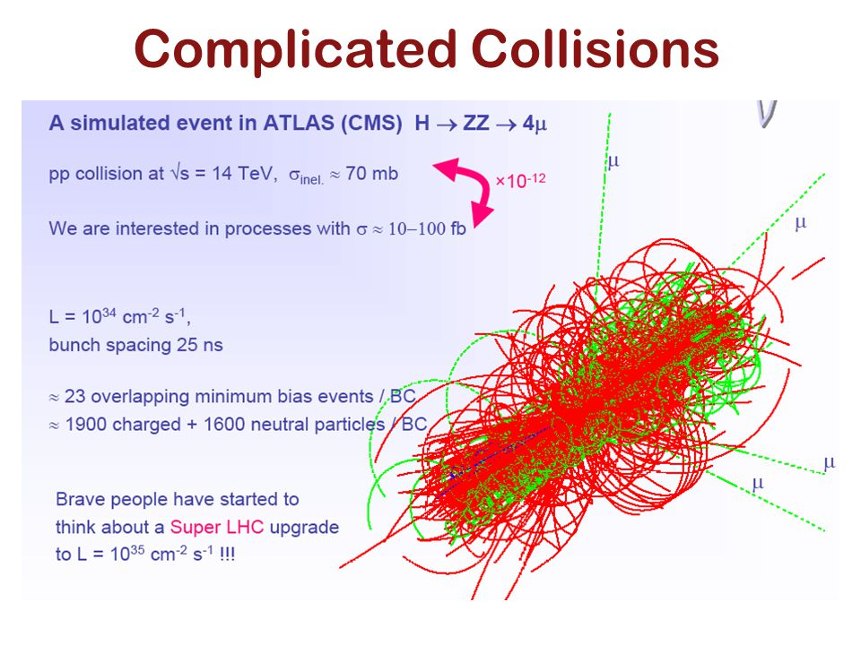 Complicated Collisions