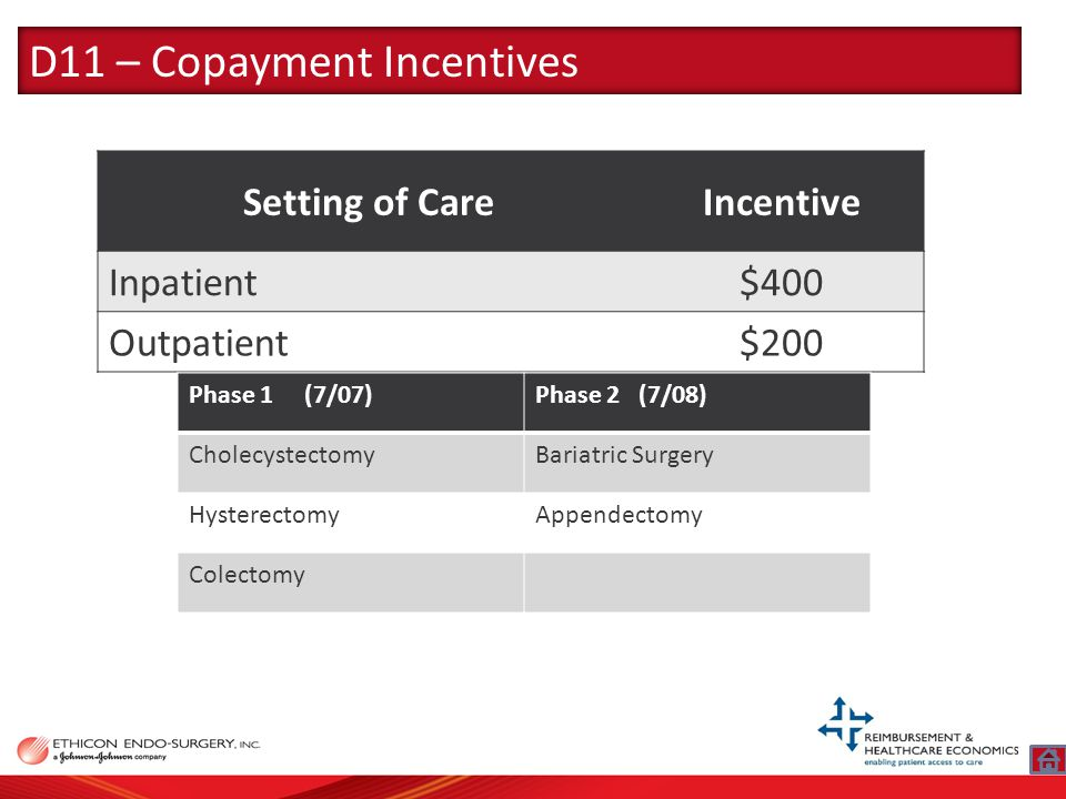 Setting of CareIncentive Inpatient$400 Outpatient$200 Phase 1 (7/07)Phase 2 (7/08) CholecystectomyBariatric Surgery HysterectomyAppendectomy Colectomy