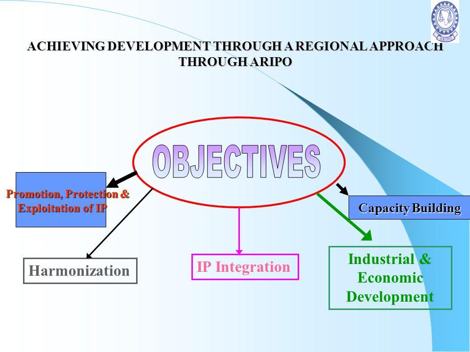 ACHIEVING DEVELOPMENT THROUGH A REGIONAL APPROACH THROUGH ARIPO Harmonization IP Integration Industrial & Economic Development Capacity Building Promo