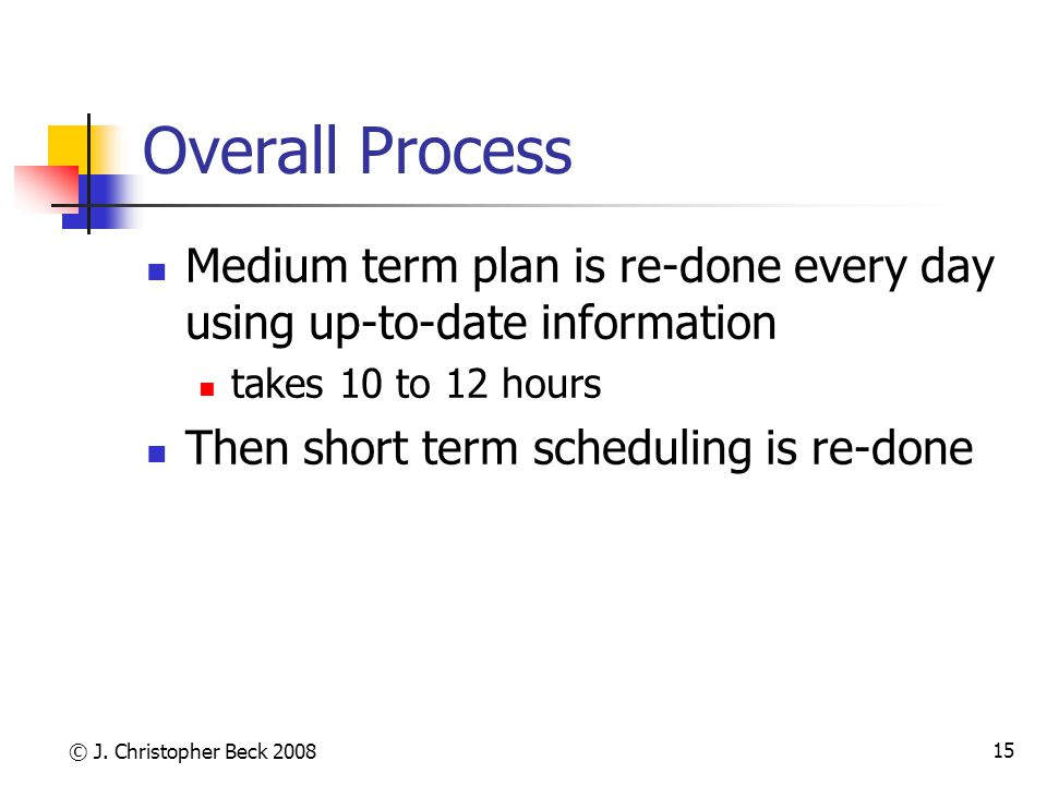 © J. Christopher Beck 2008 15 Overall Process Medium term plan is re-done every day using up-to-date information takes 10 to 12 hours Then short term