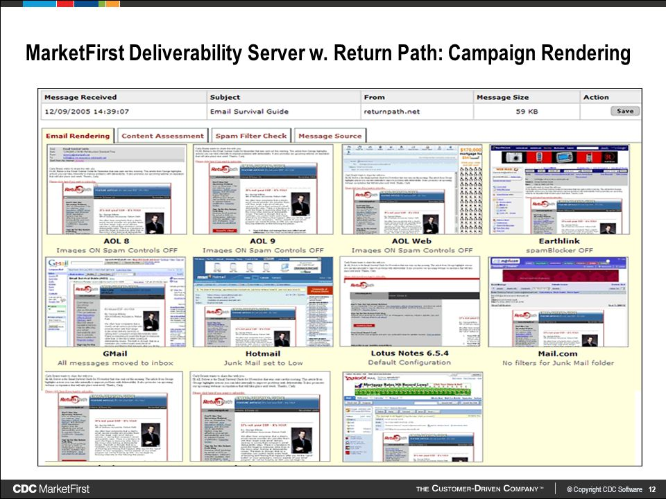 © Copyright CDC Software 12 MarketFirst Deliverability Server w. Return Path: Campaign Rendering