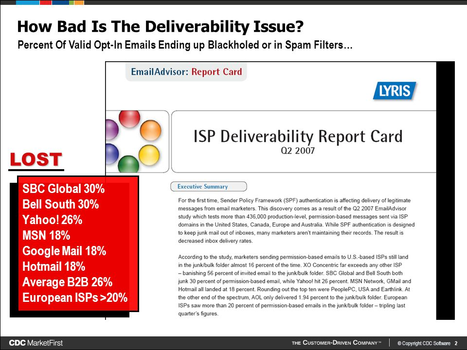© Copyright CDC Software 2 How Bad Is The Deliverability Issue.