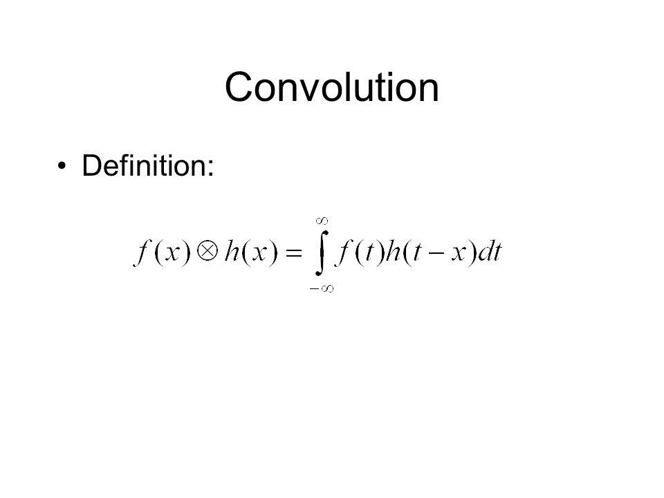 Convolution Pictorially f(x) h(x)