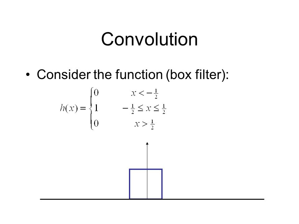 Convolution Consider the function (box filter):