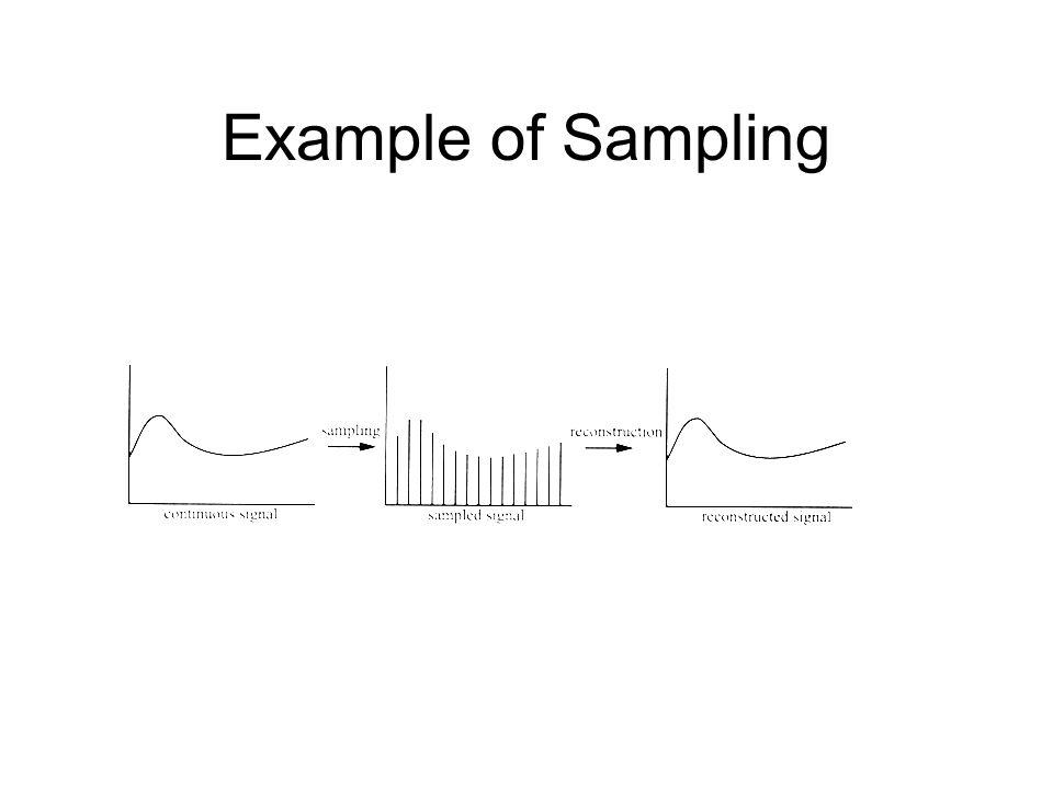 Examples of Inadequate Sampling