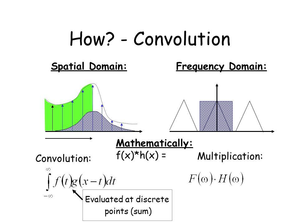 Reconstruction Mathematically: f(x)*h(x) = (  f[i])*h(x)  f[i] h(x)