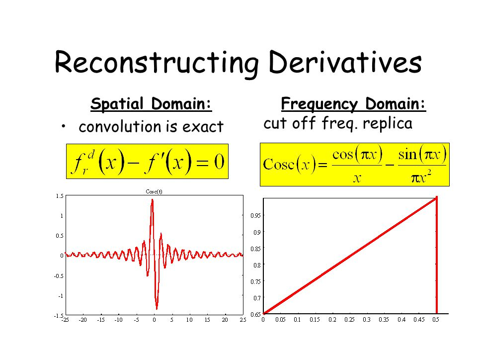 Reconstructing Derivatives Spatial Domain: convolution is exact Frequency Domain: cut off freq.