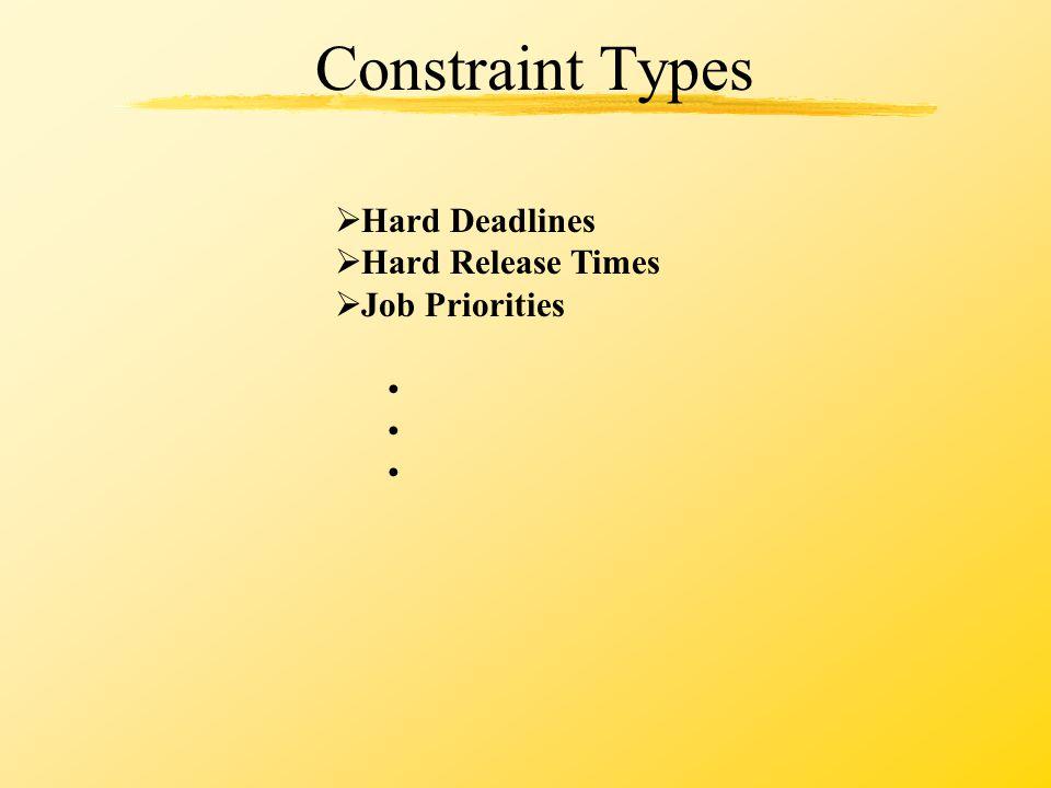 Constraint Types  Hard Deadlines  Hard Release Times  Job Priorities