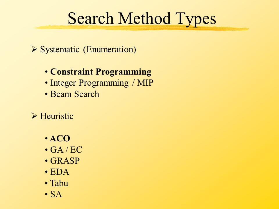 Search Method Types  Systematic (Enumeration) Constraint Programming Integer Programming / MIP Beam Search  Heuristic ACO GA / EC GRASP EDA Tabu SA