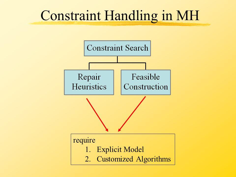 require 1.Explicit Model 2.Customized Algorithms
