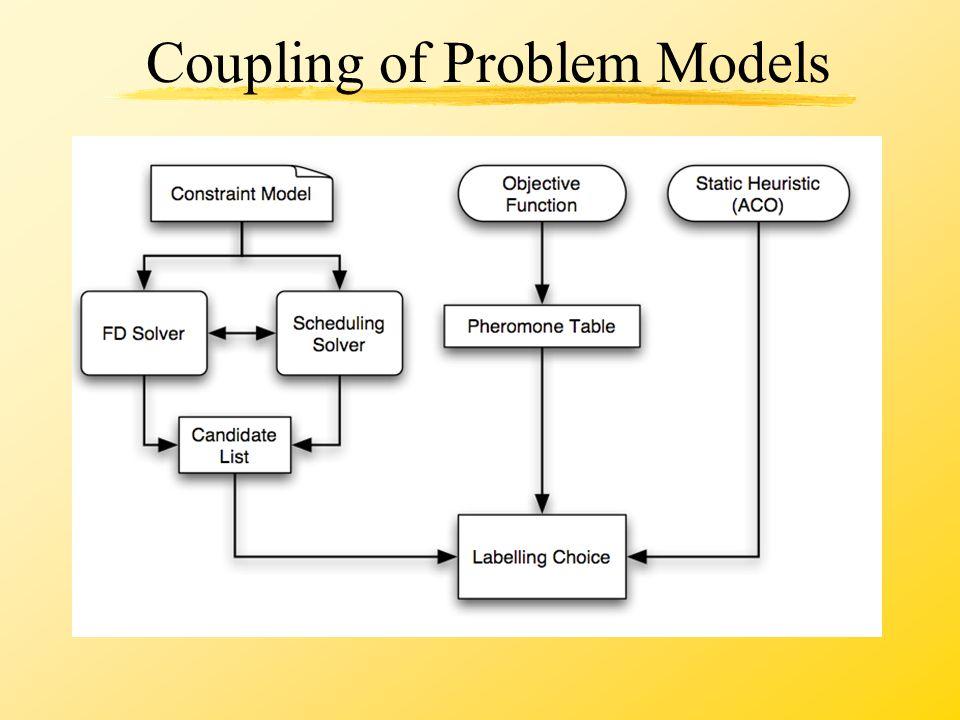 Coupling of Problem Models