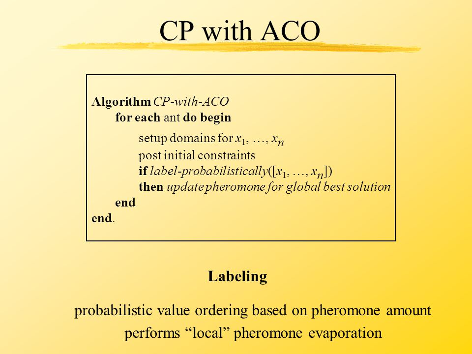 CP with ACO Algorithm CP-with-ACO for each ant do begin setup domains for x 1, …, x n post initial constraints if label-probabilistically([x 1, …, x n ]) then update pheromone for global best solution end end.
