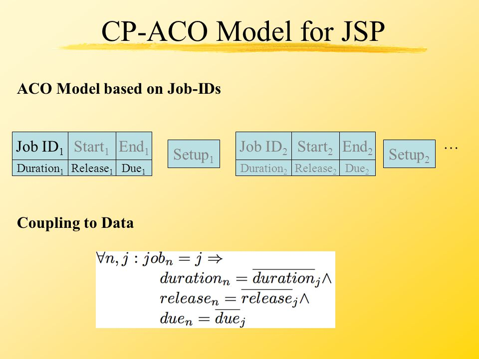 CP-ACO Model for JSP Setup 1 Setup 2 … Coupling to Data ACO Model based on Job-IDs Job ID 1 Start 1 End 1 Release 1 Duration 1 Due 1 Job ID 2 Start 2
