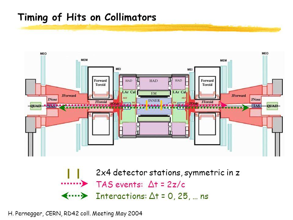 H. Pernegger, CERN, RD42 coll.