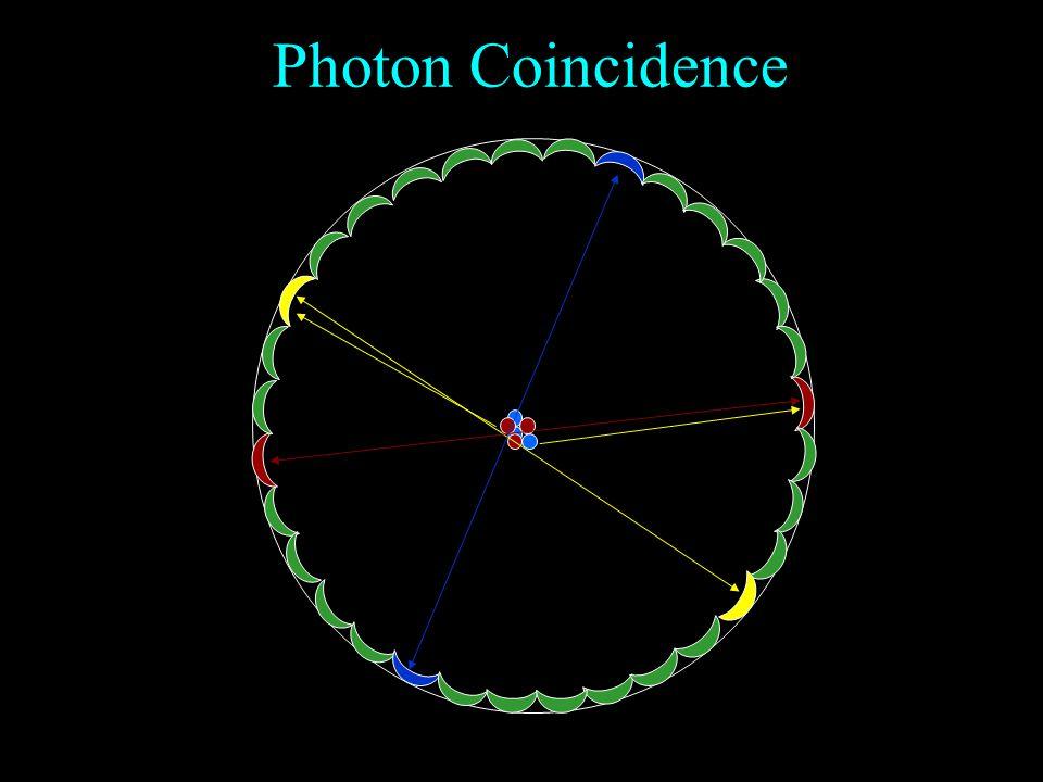 Photon Coincidence