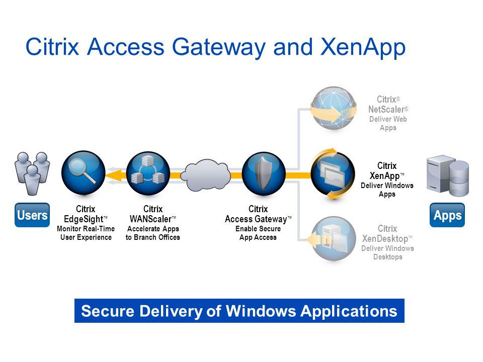 Citrix Access Gateway and XenApp Citrix ® NetScaler ® Deliver Web Apps Citrix XenApp ™ Deliver Windows Apps Citrix XenDesktop ™ Deliver Windows Deskto