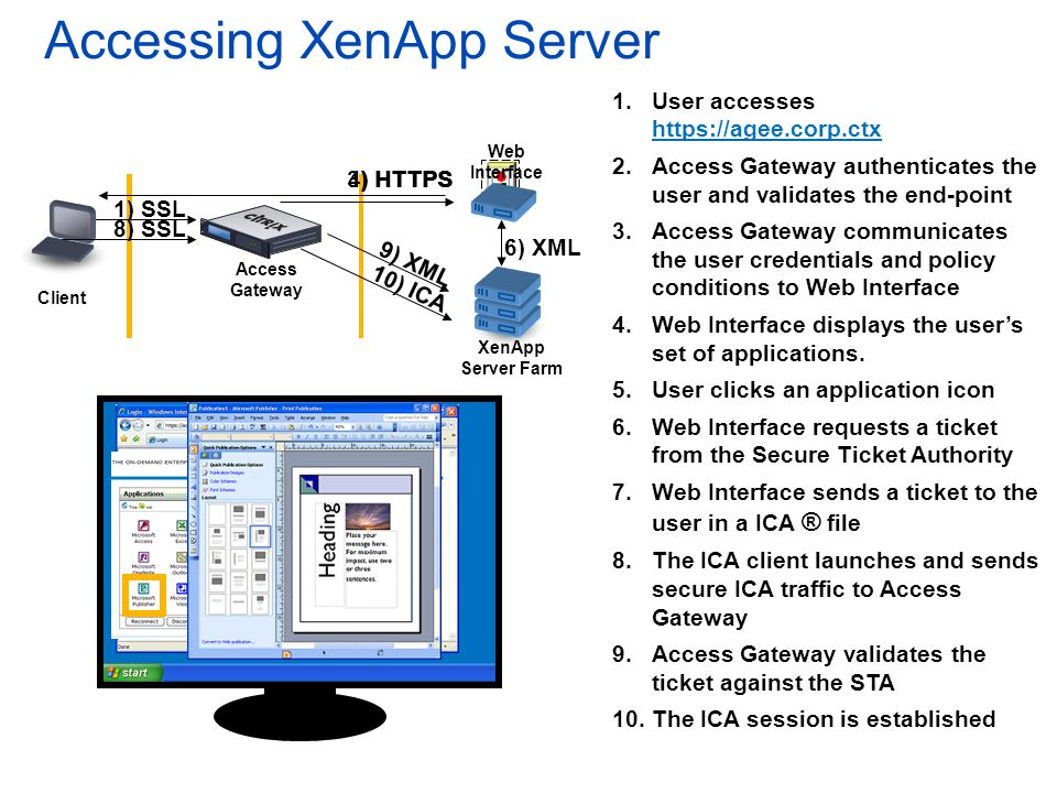 Accessing XenApp Server Web Interface Access Gateway Client 1.User accesses https://agee.corp.ctx 2.Access Gateway authenticates the user and validate