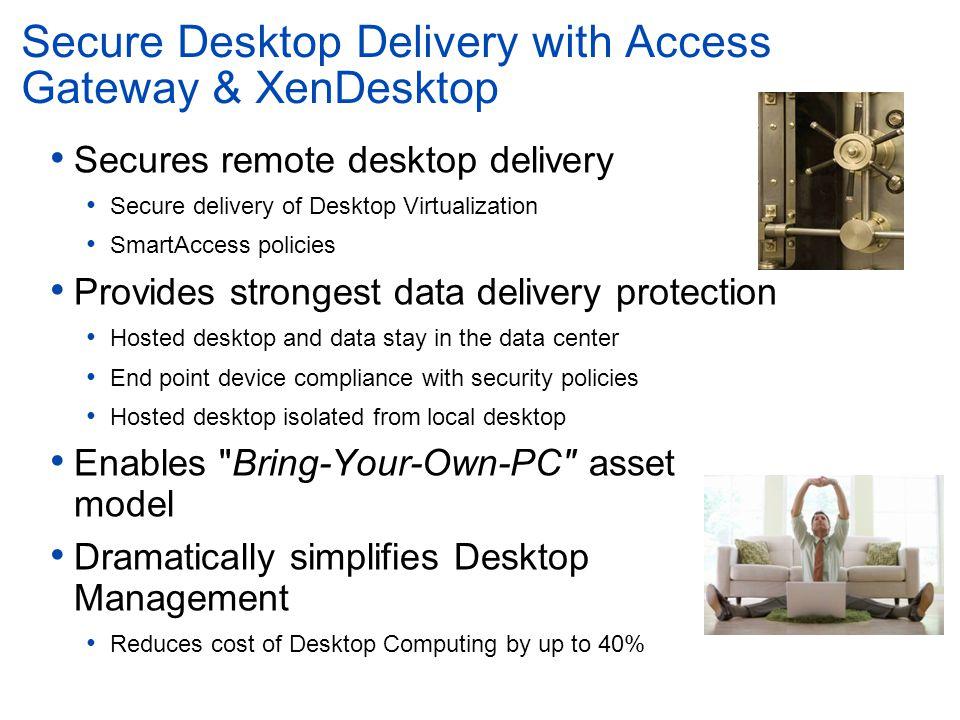 Secure Desktop Delivery with Access Gateway & XenDesktop Secures remote desktop delivery Secure delivery of Desktop Virtualization SmartAccess policie