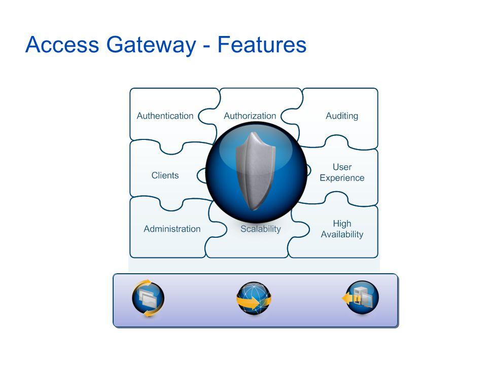 Differentiators Access Gateway - Features