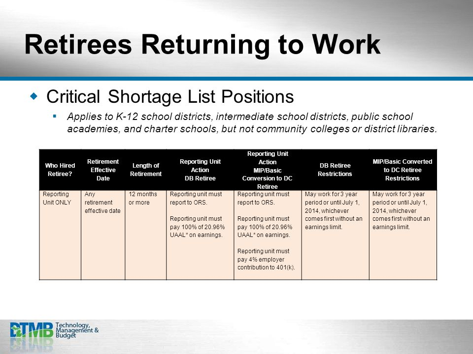 Retirees Returning to Work  Critical Shortage List Positions  Applies to K-12 school districts, intermediate school districts, public school academies, and charter schools, but not community colleges or district libraries.